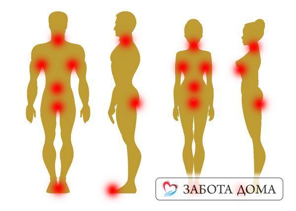 Плохая нездоровая кожа – причины, лечение и профилактика