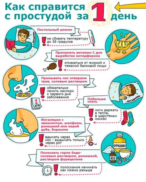 Насморк, чихание или кашель у маленького ребенка