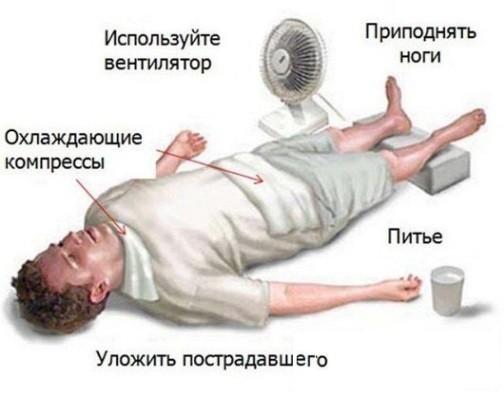 Обезвоживание кожи – признаки, причины, лечение