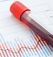 Гликозилированный гемоглобин: норма у женщин, мужчин, детей по возрасту, что означает, как сдавать анализ, расшифровка