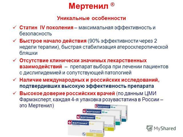 МЕРТЕНИЛ - инструкция по применению, цена, отзывы и аналоги