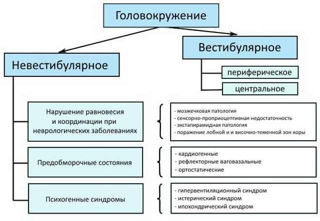 СУВАРДИО - инструкция по применению, цена, отзывы и аналоги