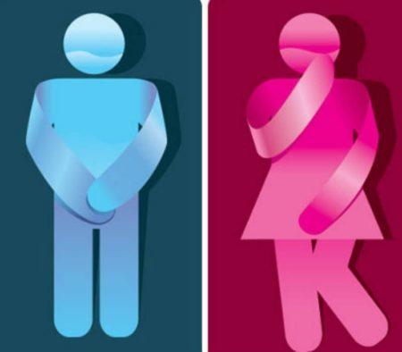 Частое мочеиспускание при диабете сахарном 2 типа: причины, лечение, что делать