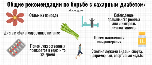 Стадии диабета сахарного 2 и 1 типа: начальная (фото), последняя, гангрена, симптомы, лечение, сколько всего